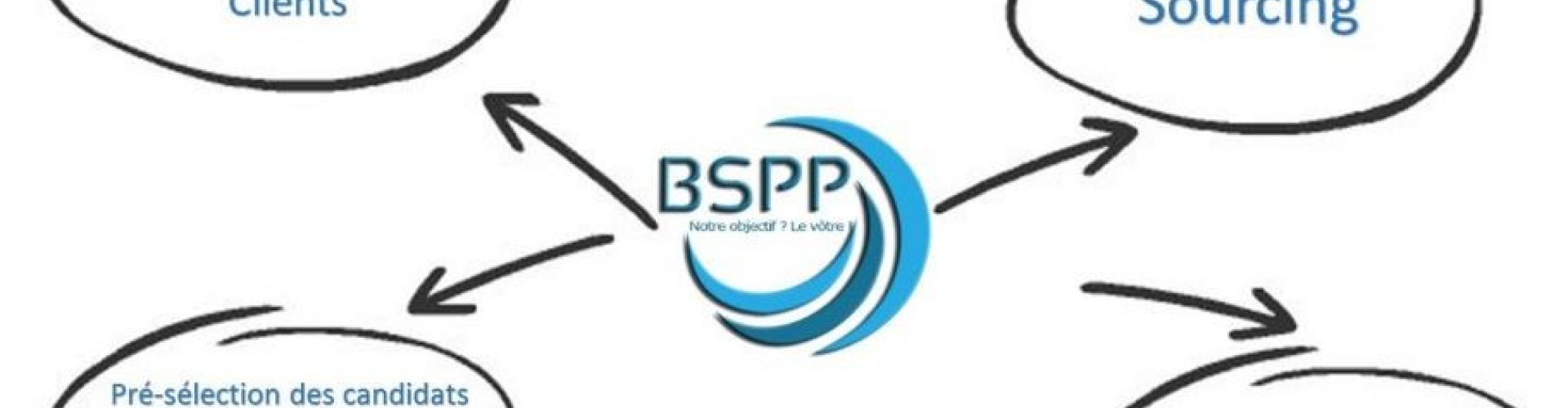 image BSPP